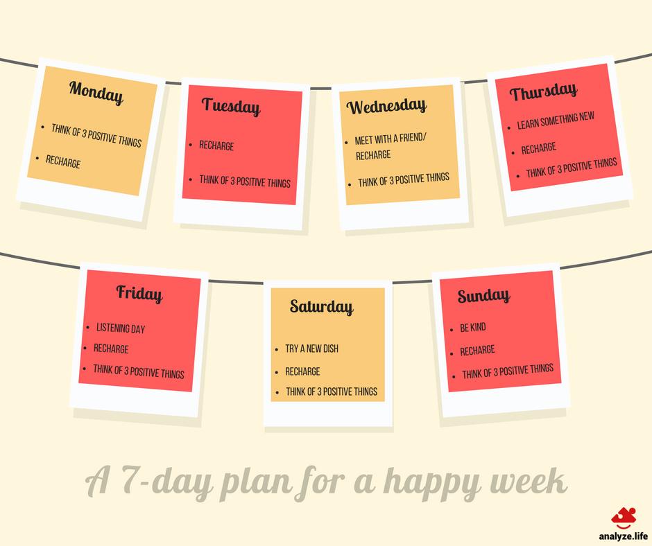 7-day-plan